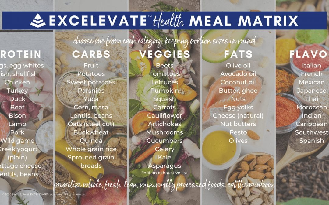The Meal Matrix